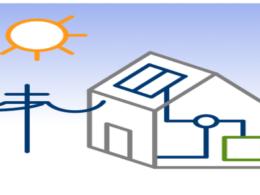 decentralised energy