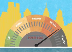 Impact of demand response on US utilities
