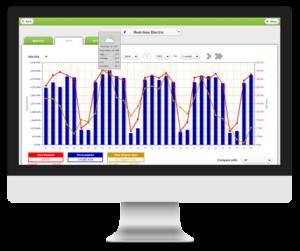 US data companies partner energy efficiency