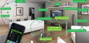 GreenPeak introduces new smart home sensor