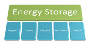 Engerati energy storage technologies
