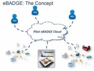 ebadge-concept