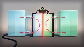 vanadium flow grid-scale battery