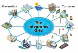 Diagram 2: The Integrated Grid