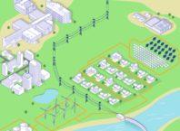 microgrid capacity