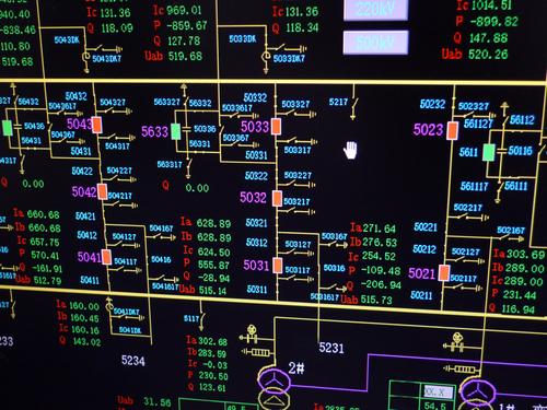 power distribution management