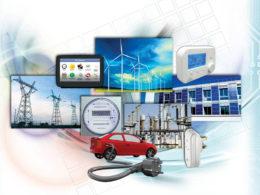 EU energy future