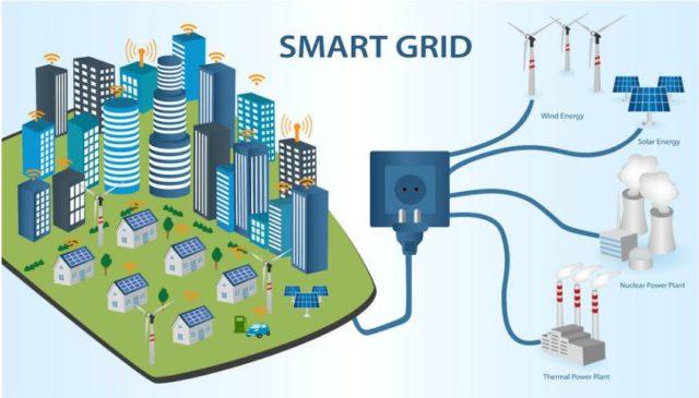 grid management