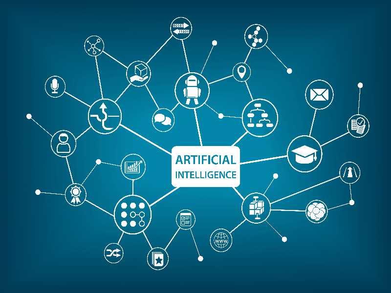 AI systems