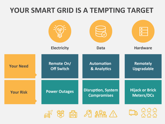 Your smart grid is a tempting target