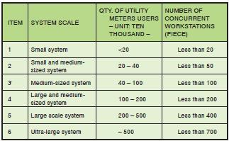 AMR/AMM system1