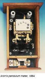 Aron's Pendulum Meter
