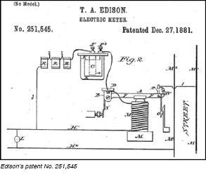 Edisons Patent 251