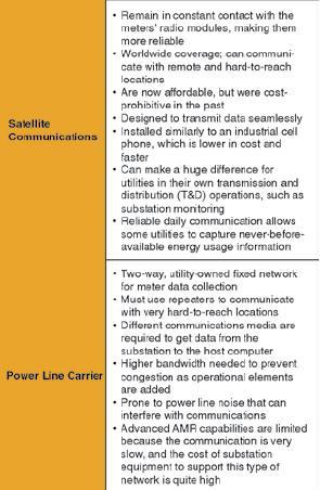 Comparison of Communication Solutions Table - Part 2