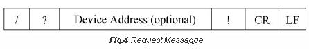 Request Messagge - Electronic Meter Report