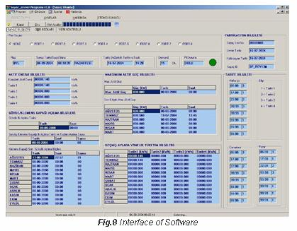 Interface of Software - Electronic Meter Report