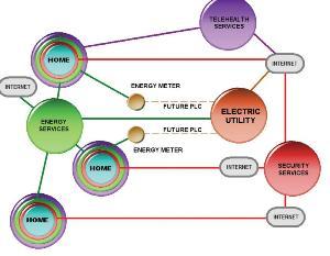 Energy home3