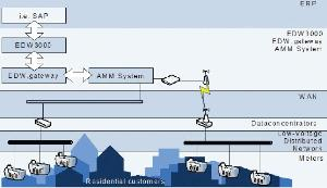 AMM system2