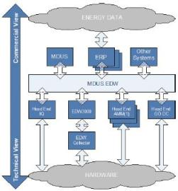 AMM system1