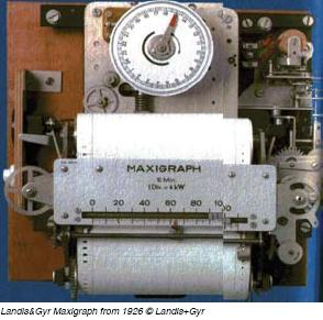 1934 Landis Maxigraph Meter