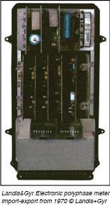 1970 Landis Electronic Polyphase Meter