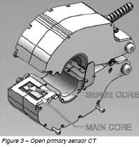 Open Primary Sensor CT