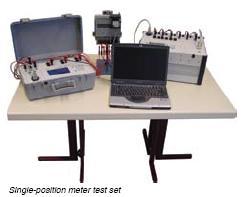 Single-position Meter Test Set