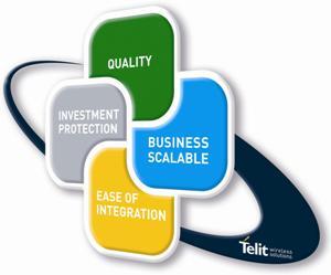 Telit profile logo