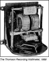 Thomson Wattmeter