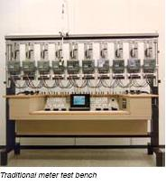 Traditional Meter Test Bench