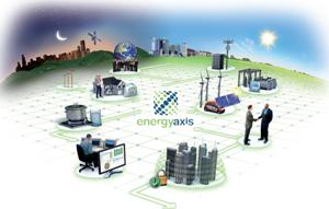 Energyaxis
